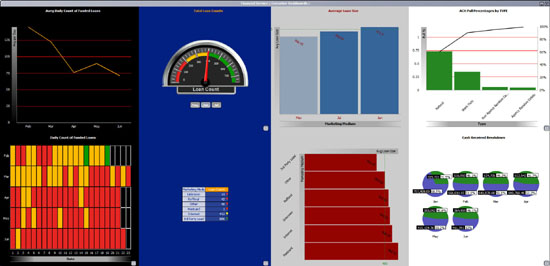 George S. May Dashboard (Small)
