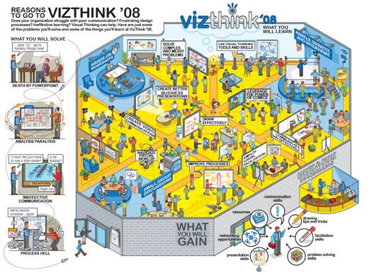 VizThink Advertisement