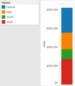 D3 Horizontal Bar Chart With Labels