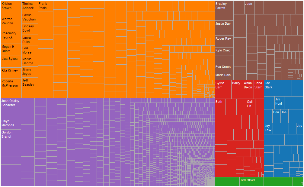 how to create treemap in tableau