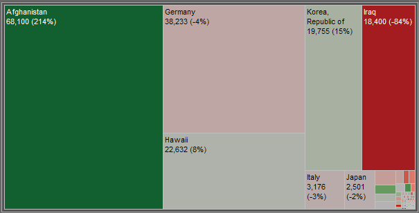 Treemap Borders to separate different levels of    |Tableau