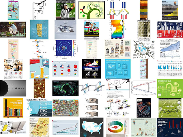 Visual Business Intelligence - Chart Junk: A Magnet for Misguided Research