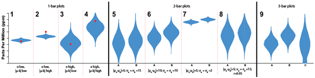 HOPs - Examples of Sections